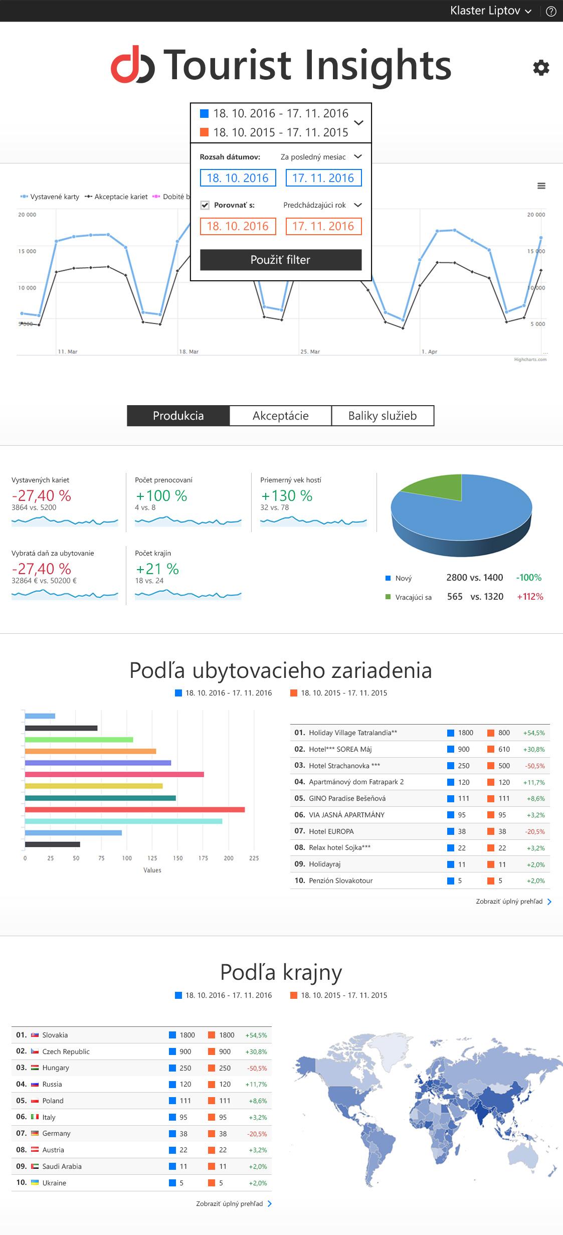Vyhodnocovanie údajov a tvorba štatistických výstupov